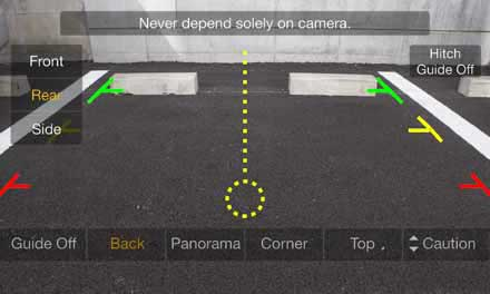 Parking Assistance - Trailer hitch ball guide