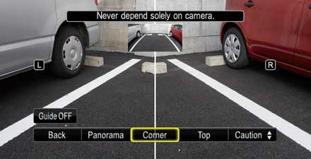Multi view camera