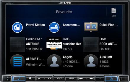 Favourites - Navigation System X803D-U